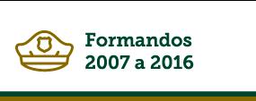 Formandos 2007 a 2016.